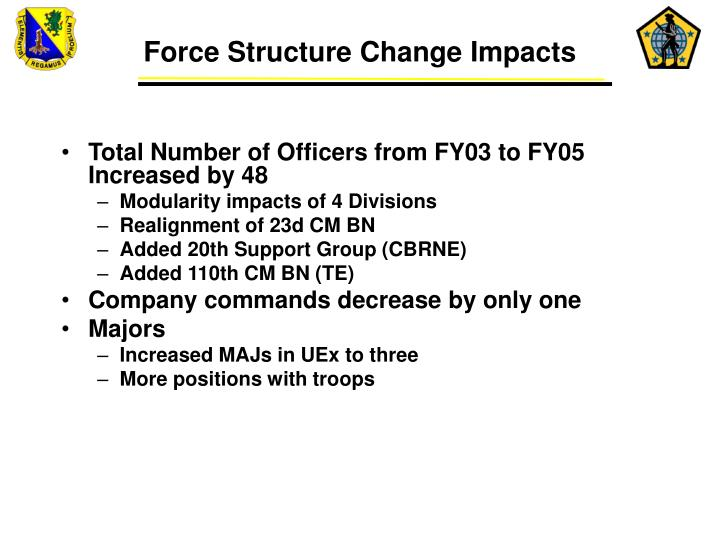 Force Structure Change Impacts