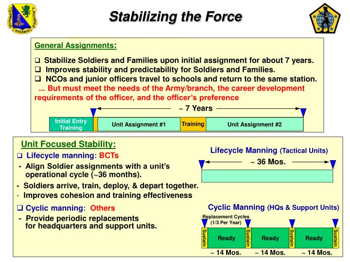 Stabilizing the Force