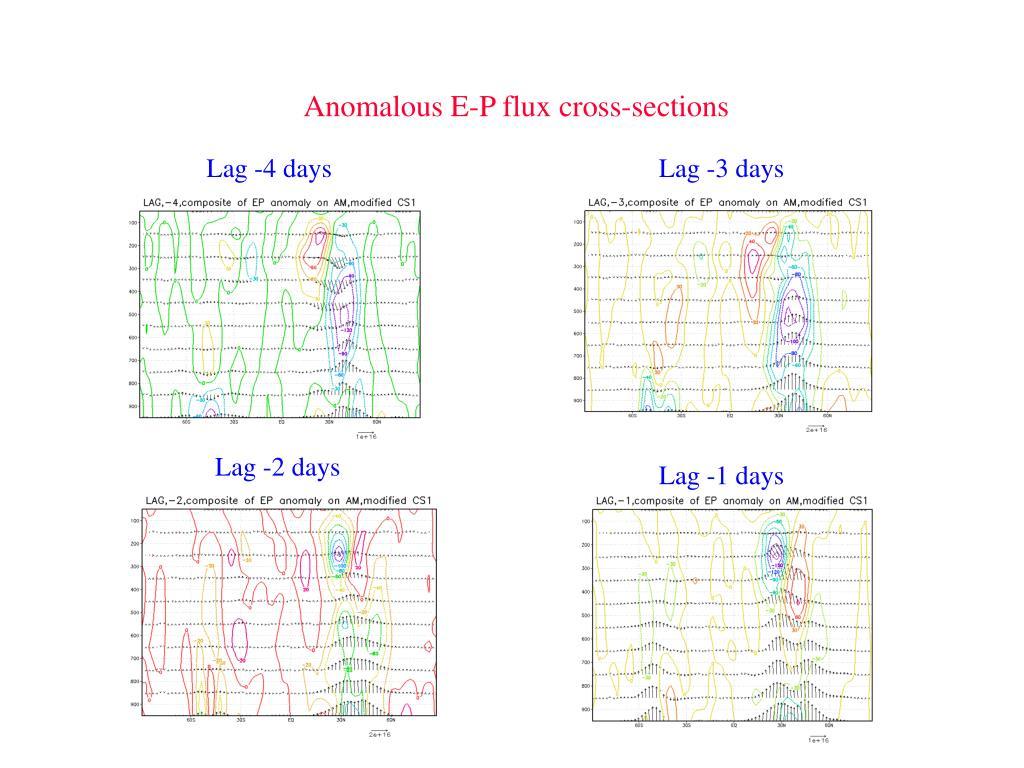 Anomalous E-P flux cross-sections