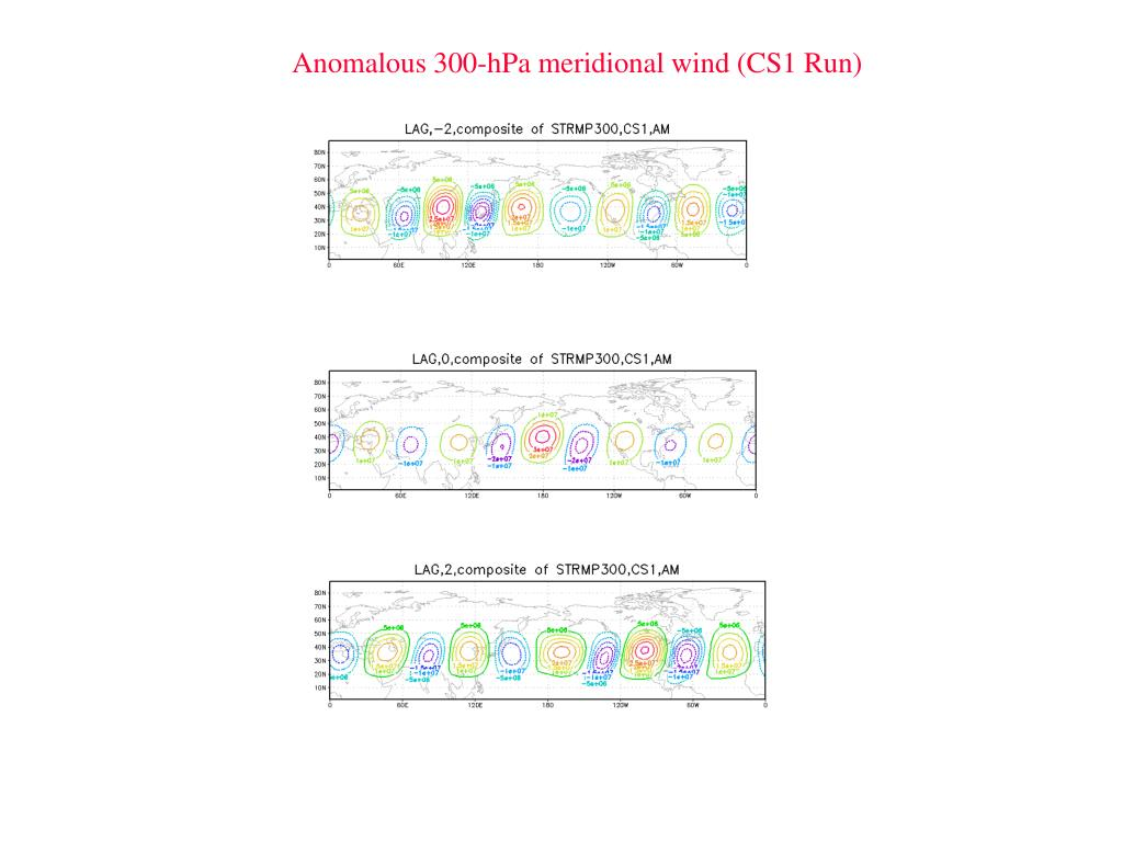 Anomalous 300-hPa meridional wind (CS1 Run)