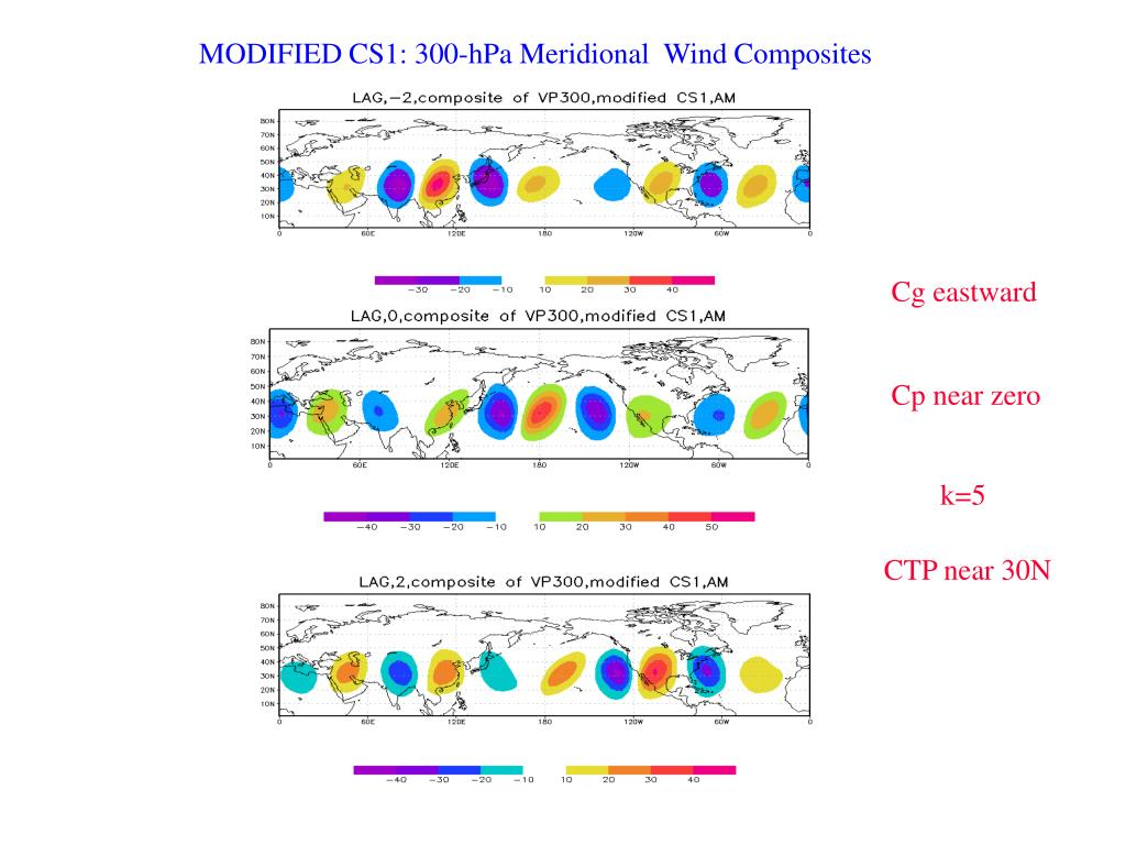 MODIFIED CS1: 300-hPa Meridional  Wind Composites