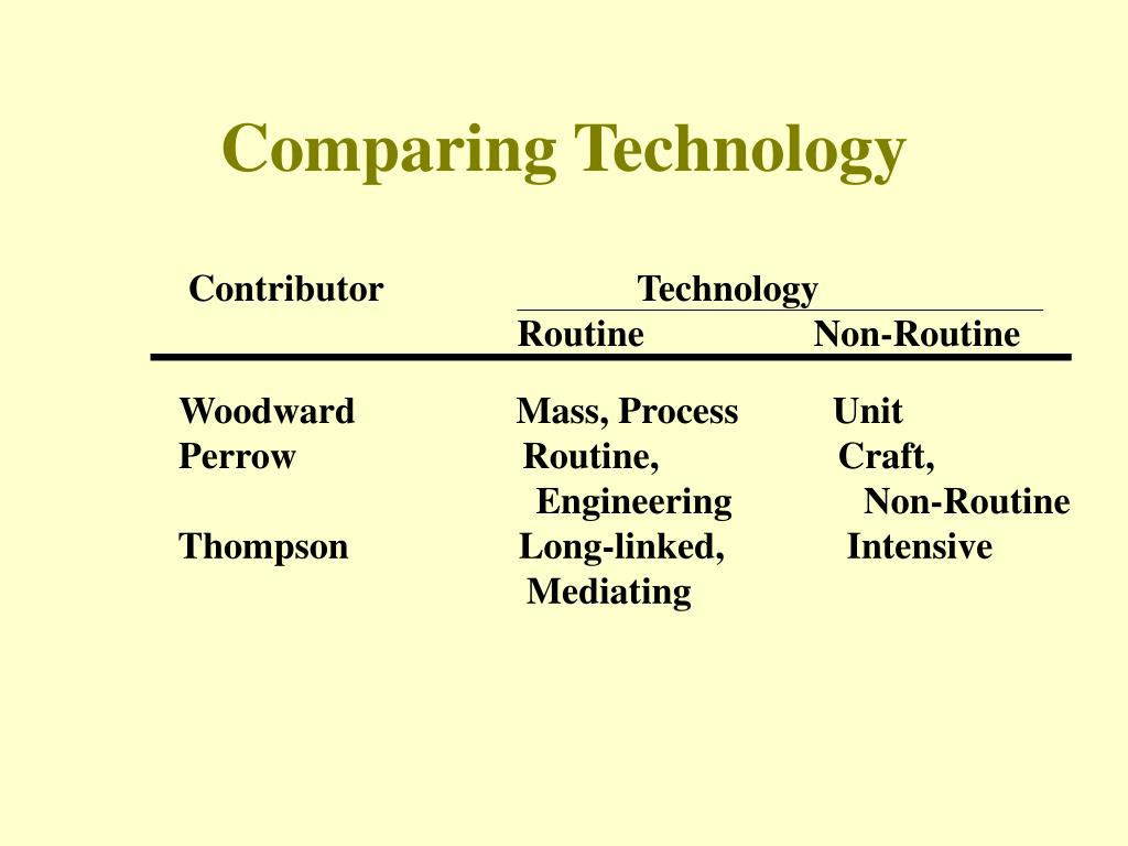 Comparing Technology