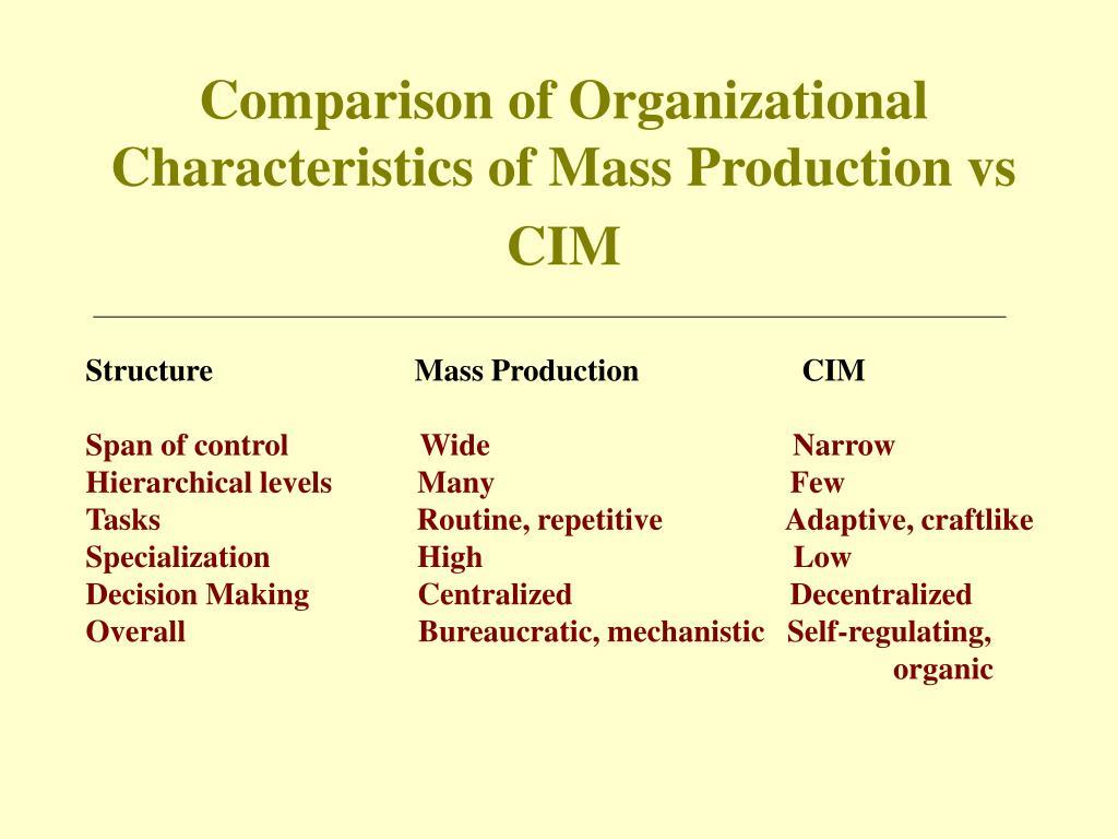 Comparison of Organizational Characteristics of Mass Production vs CIM