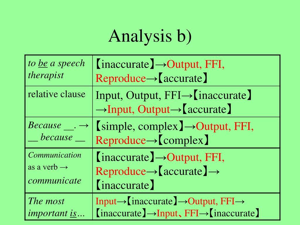 Analysis b)