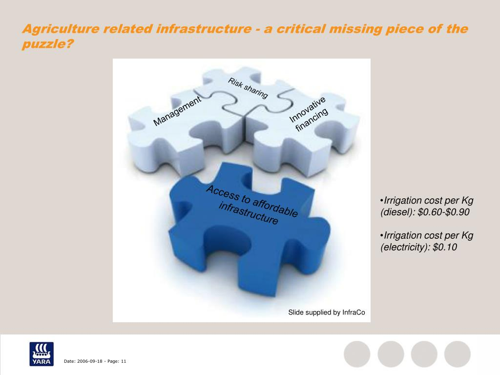 Agriculture related infrastructure - a critical missing piece of the puzzle?