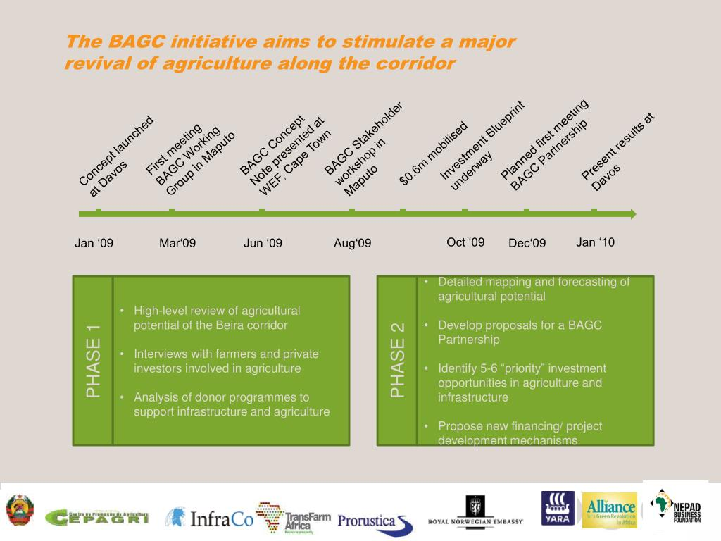 The BAGC initiative aims to stimulate a major revival of agriculture along the corridor