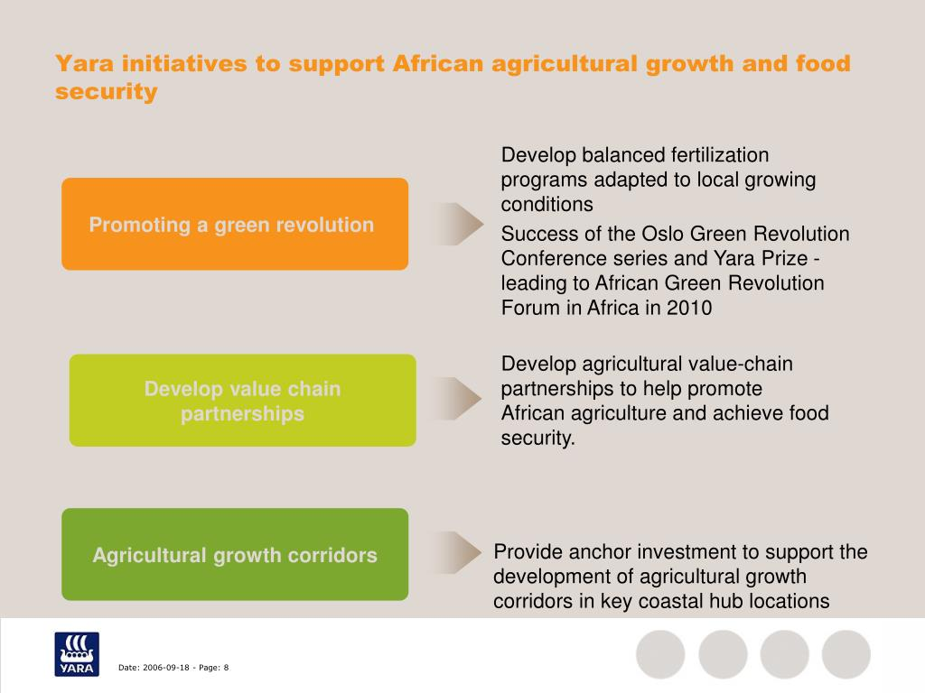 Yara initiatives to support African agricultural growth and food security
