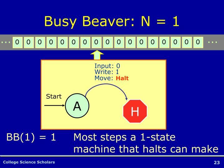 Busy Beaver: N = 1