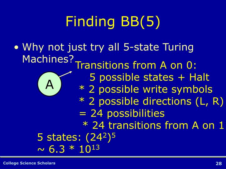 Finding BB(5)