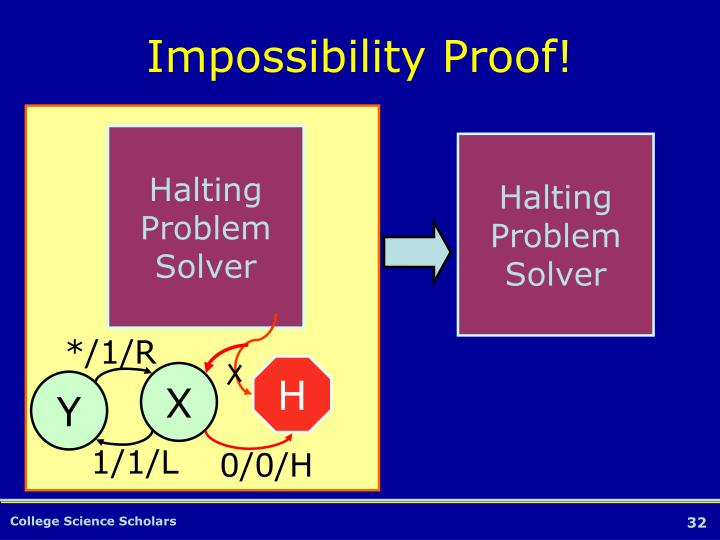 Impossibility Proof!