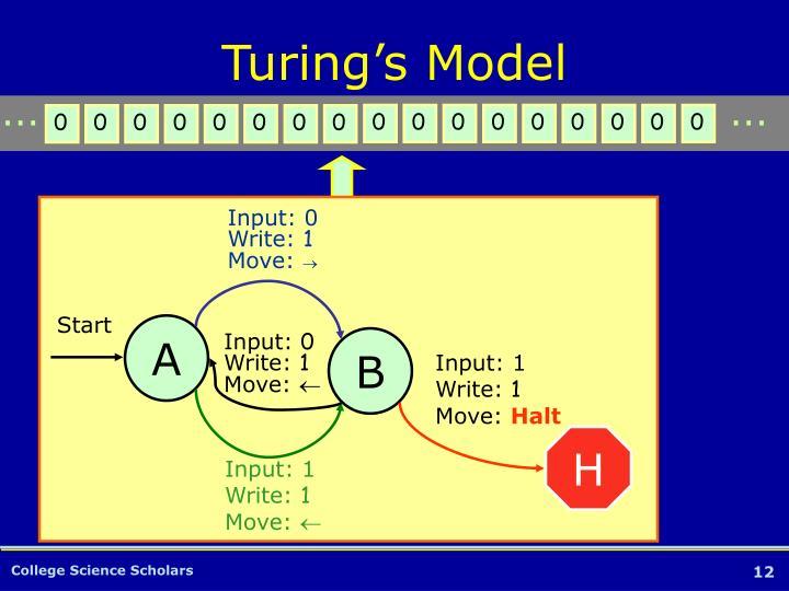 Turing's Model