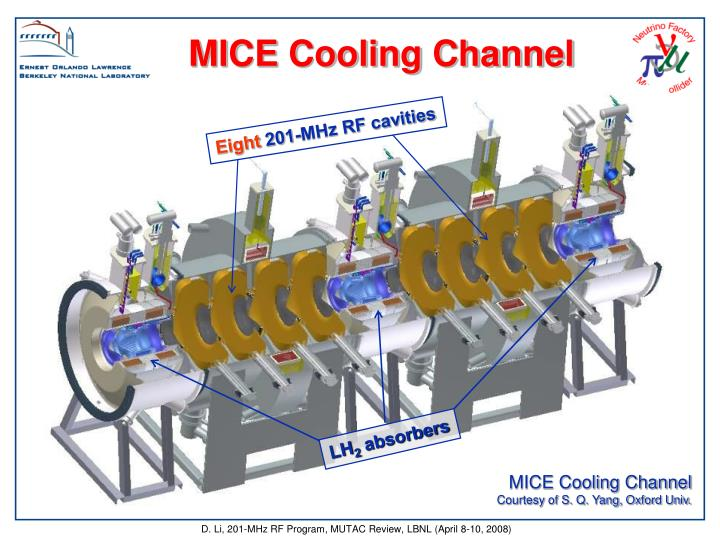 MICE Cooling Channel