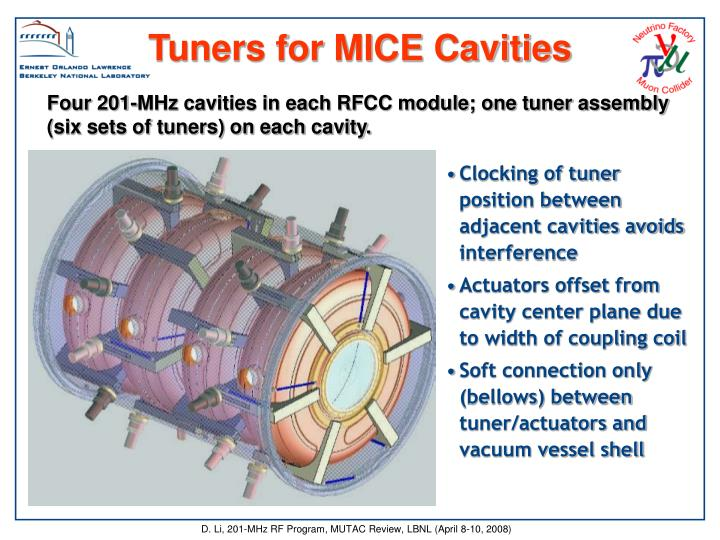 Tuners for MICE Cavities