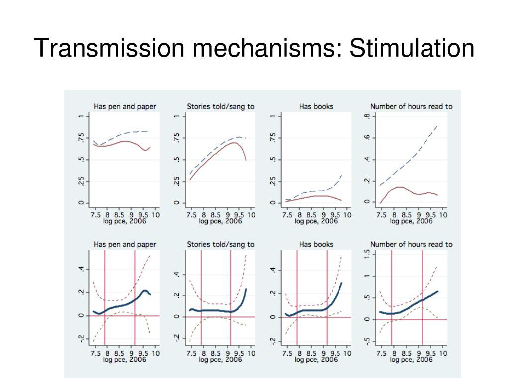 Transmission mechanisms: Stimulation