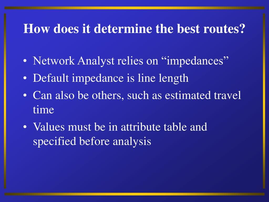 PPT - Network Analysis PowerPoint Presentation - ID:553256