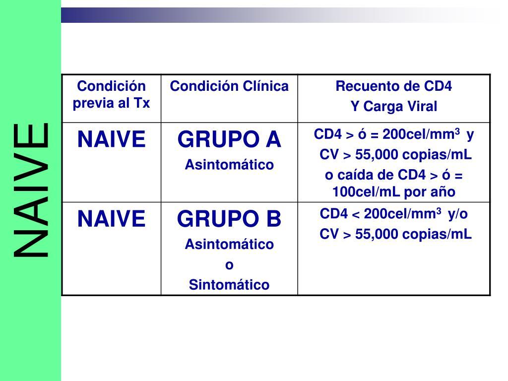 Goodrx neurontin