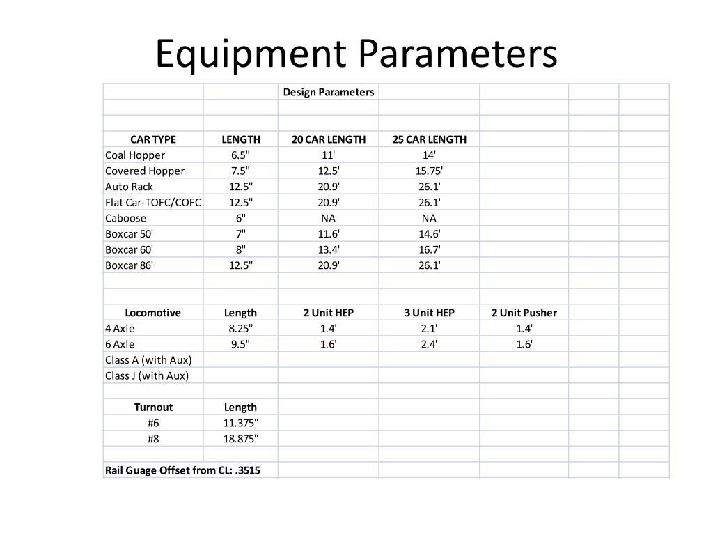 Equipment Parameters