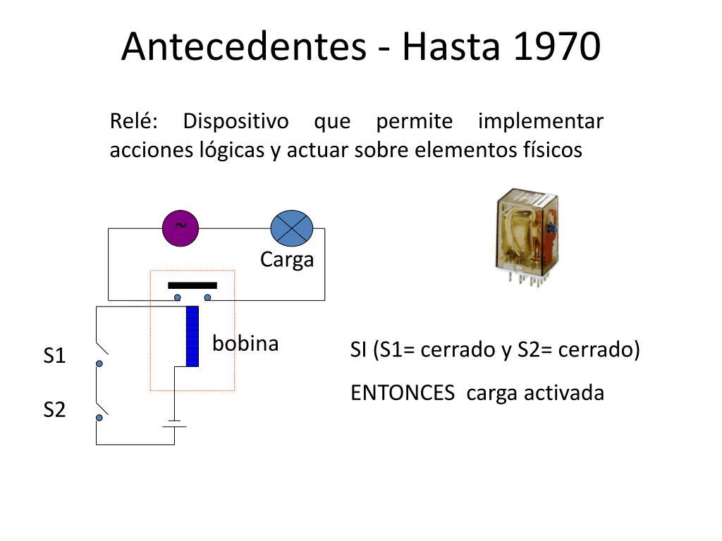 Antecedentes - Hasta 1970