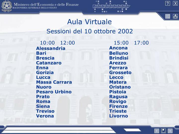 Aula Virtuale
