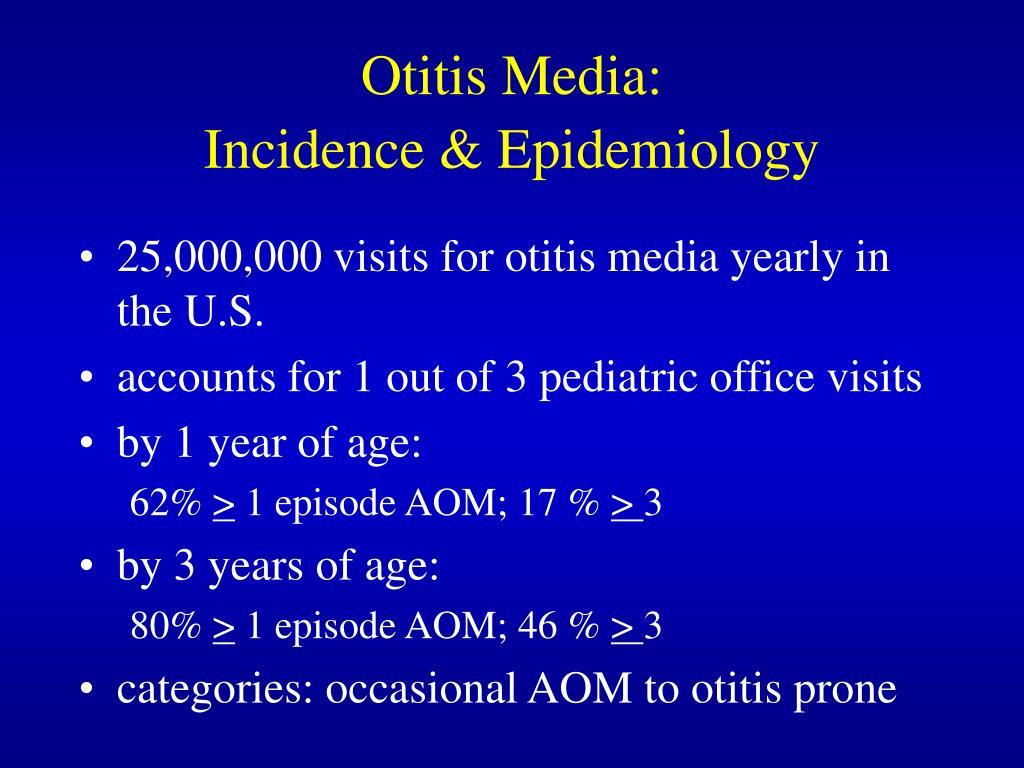 Otitis Media: