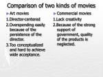 comparison of two kinds of movies