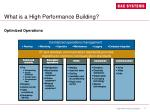 what is a high performance building2