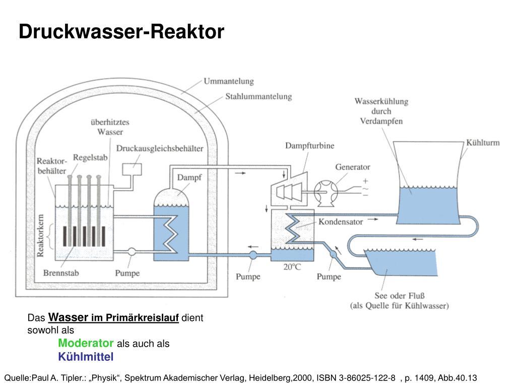 Druckwasser-Reaktor