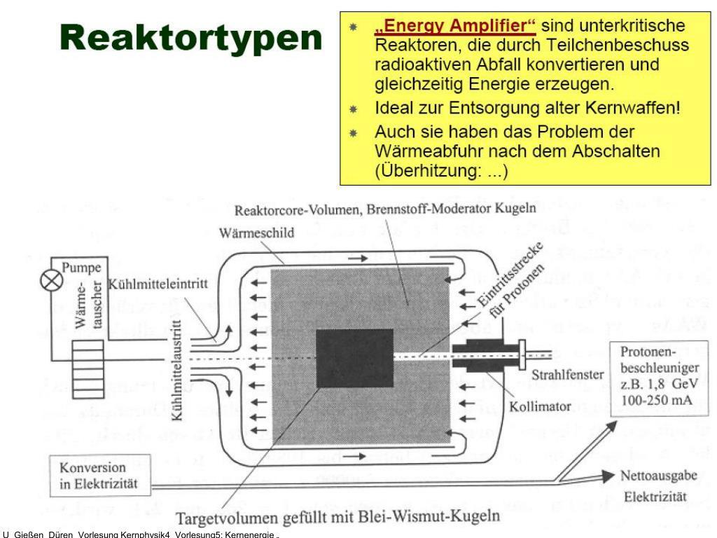 """U_Gießen_Düren_Vorlesung Kernphysik4_Vorlesung5: Kernenergie """""""