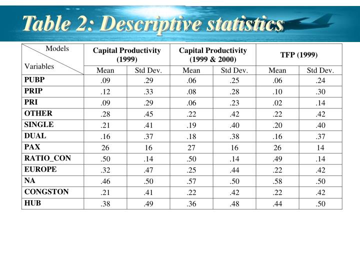 Table 2: Descriptive statistics