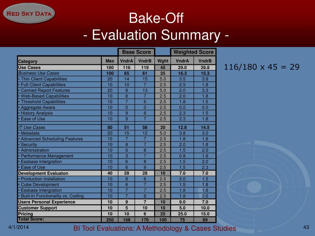 Bake-Off