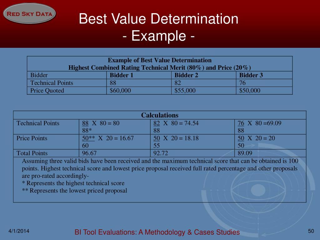 Best Value Determination