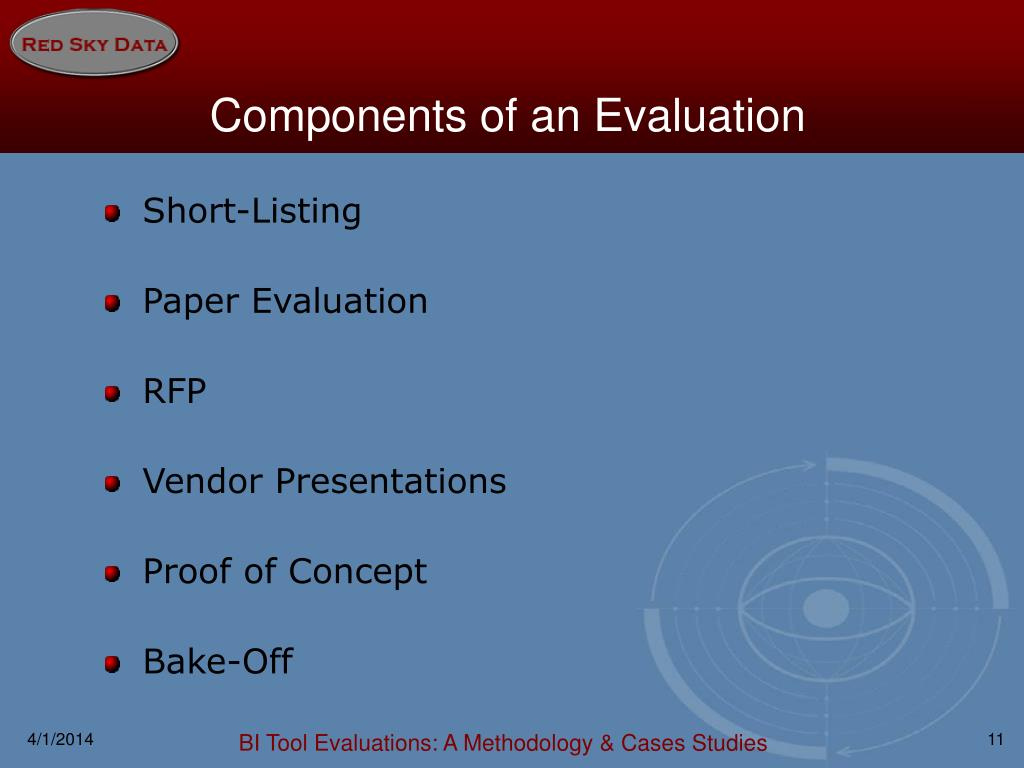 Components of an Evaluation