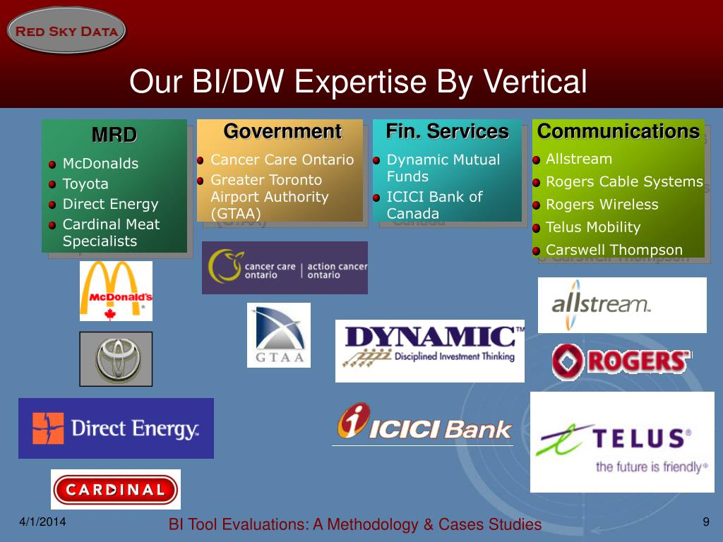 Our BI/DW Expertise By Vertical