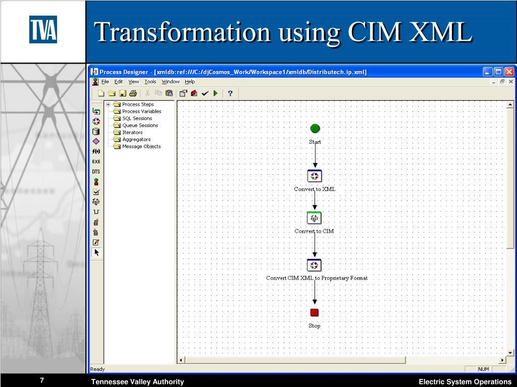 Transformation using CIM XML