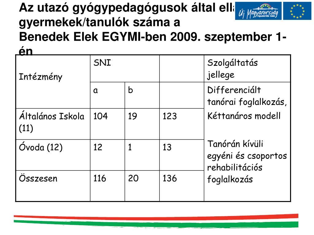 Az utazó gyógypedagógusok által ellátott gyermekek/tanulók száma a