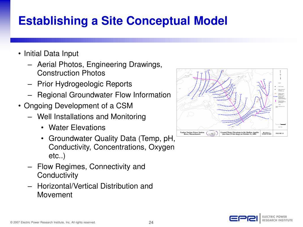 Establishing a Site Conceptual Model