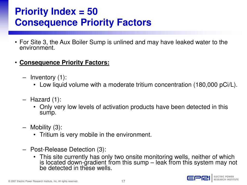 Priority Index = 50