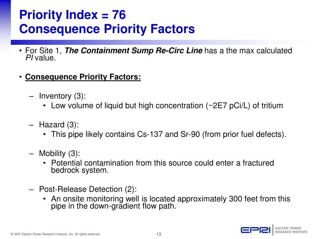 Priority Index = 76