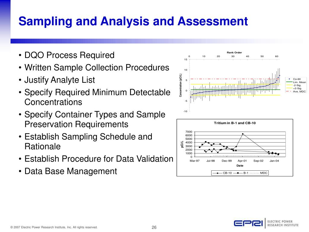 Sampling and Analysis and Assessment