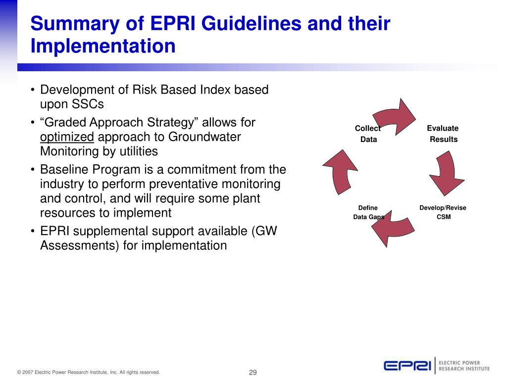 Summary of EPRI Guidelines and their Implementation