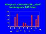 h nyszor v lasztott k els hat s gnak 2001 ben