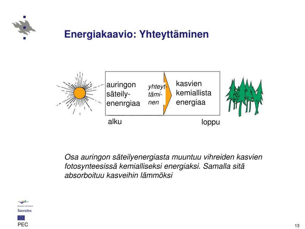 Energian Säilymislaki