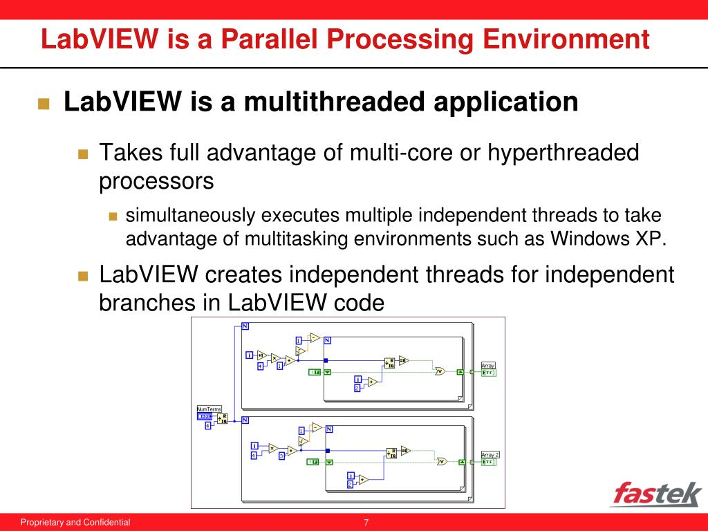 LabVIEW is a Parallel Processing Environment