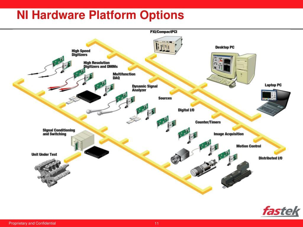 NI Hardware Platform Options