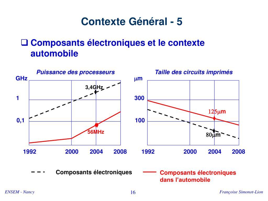 Contexte Général - 5