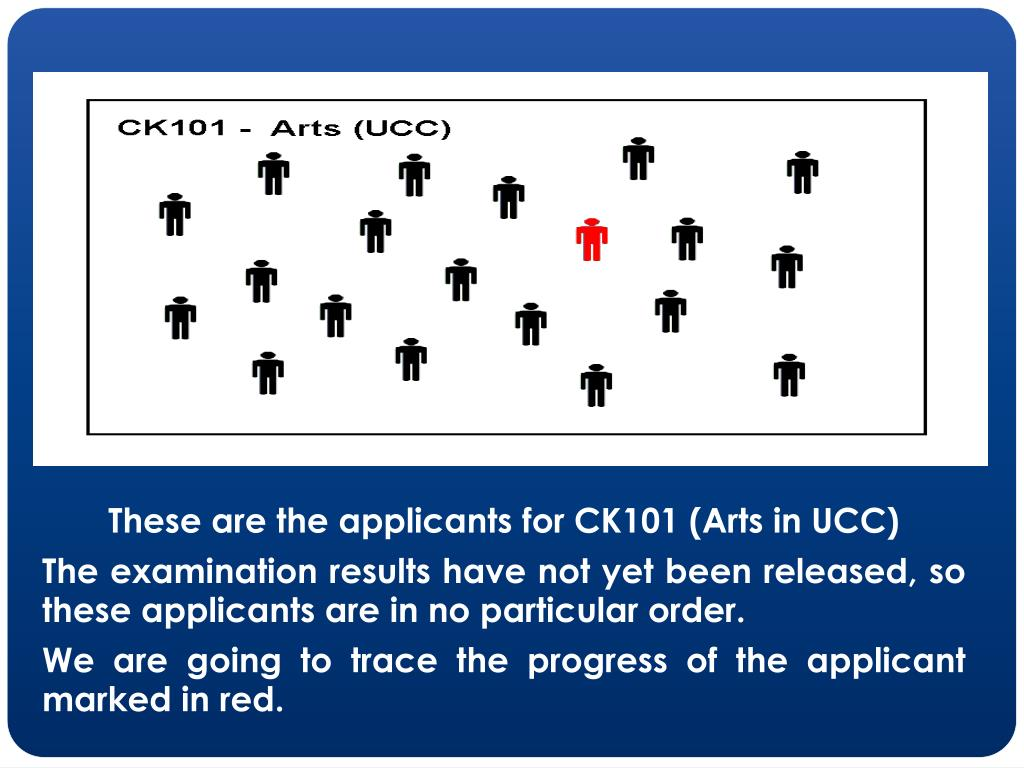 These are the applicants for CK101 (Arts in UCC)