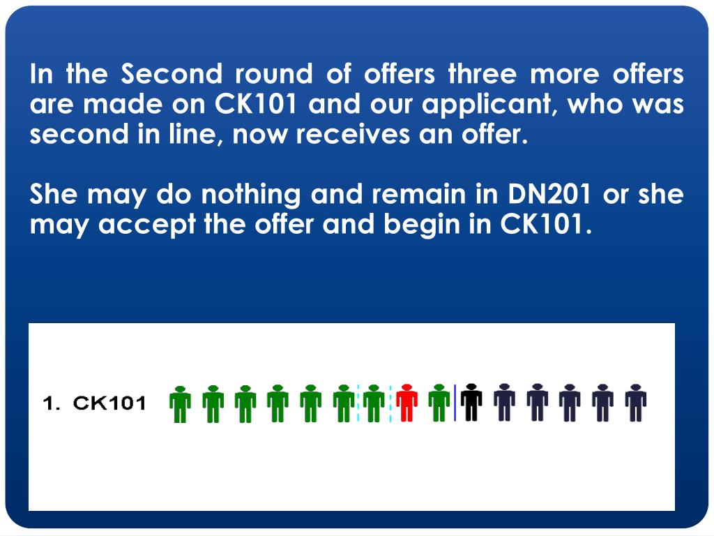 In the Second round of offers three more offers are made on CK101 and our applicant, who was second in line, now receives an offer.