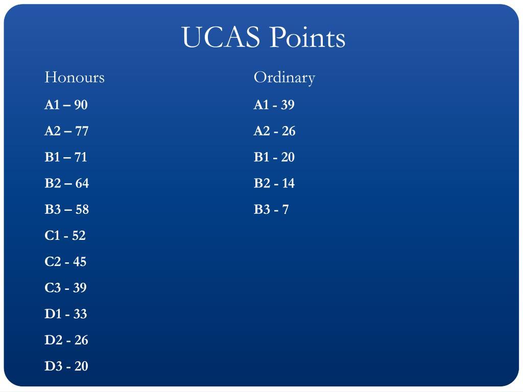 UCAS Points