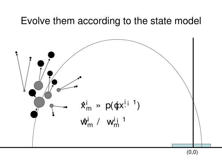 Evolve them according to the state model