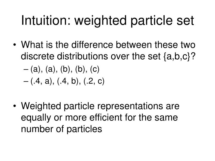 Intuition: weighted particle set